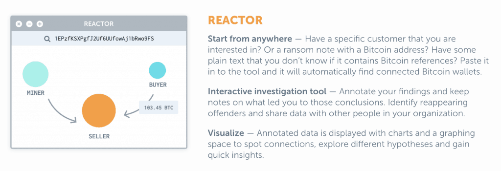 Reactor A Chainalysis Blockchain Tracking Tool