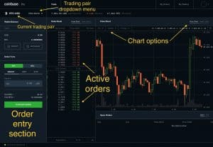 Screen capture of the new Coinbase Pro trading screen with order entry, order book, charts, and trading pair labels