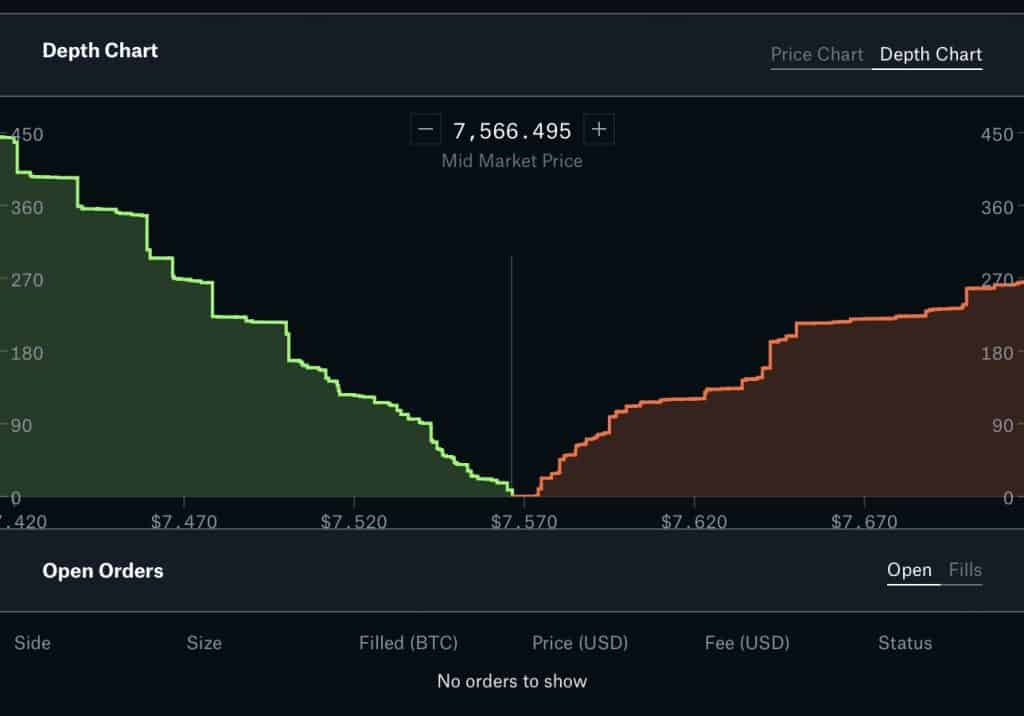 coinbase pro trading interface bitcoin depth chart
